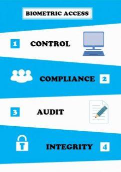 EMKA Biometric Access Control - Compliance, Audit, Integrity